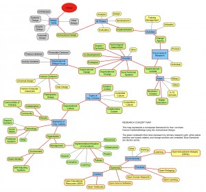 Baker Research Concept Map 2-11-14 -R