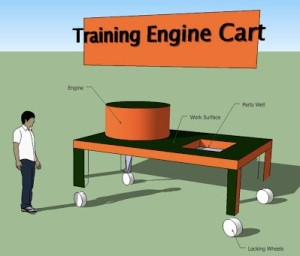 Training Engine Cart