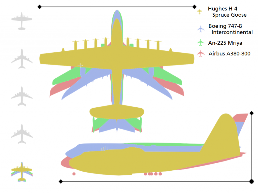 Airplanes with examples of data
