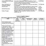 Design Challenge Prompt-Rubric 1